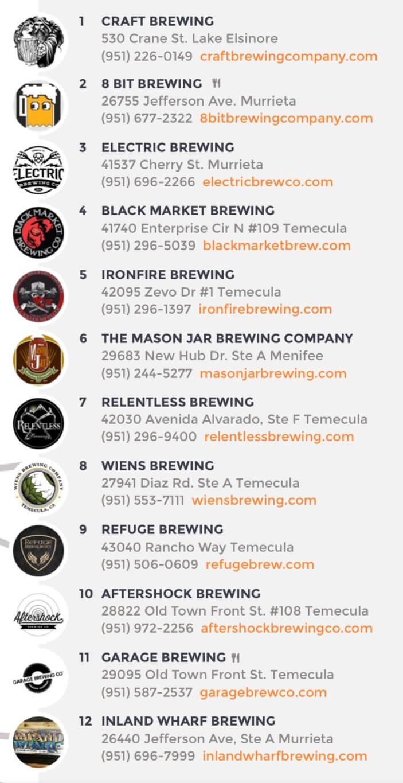 List Of Breweries